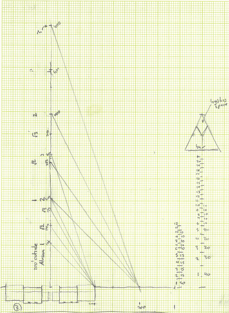 on graph paper gridded five squares to the quarter-inch, with thicker lines on the quarter and half inch, is drawn a cross-section of a pyramid. The base of the pyramid is clearly the train station as described, with three channels for trains in each 40-foot-wide track area, and 40-foot-wide platforms. From the center, the atrium pyramid is 100 feet wide, and this point is marked. From the center, the outer pyramid is 200 feet wide, and this point is marked. From these two points are drawn a number of points diagonally upwards to a line running up the center of the pyramid. These lines are at various slopes. The inside lines show a 1:1 ratio of width to height, 1:sqrt(2), 1:sqrt(3), 1:2, and 1:3. The outside lines are 1:1, 1:sqrt(2), 1:sqrt(3), and 1:2. A scale beside this set of lines shows the heights of various floors.